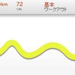 Nike+iPod ジョギングとウォーキング