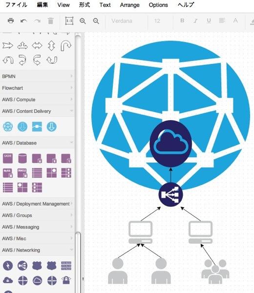 Diagramly  Draw Diagrams Online