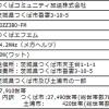 つくばFM開局