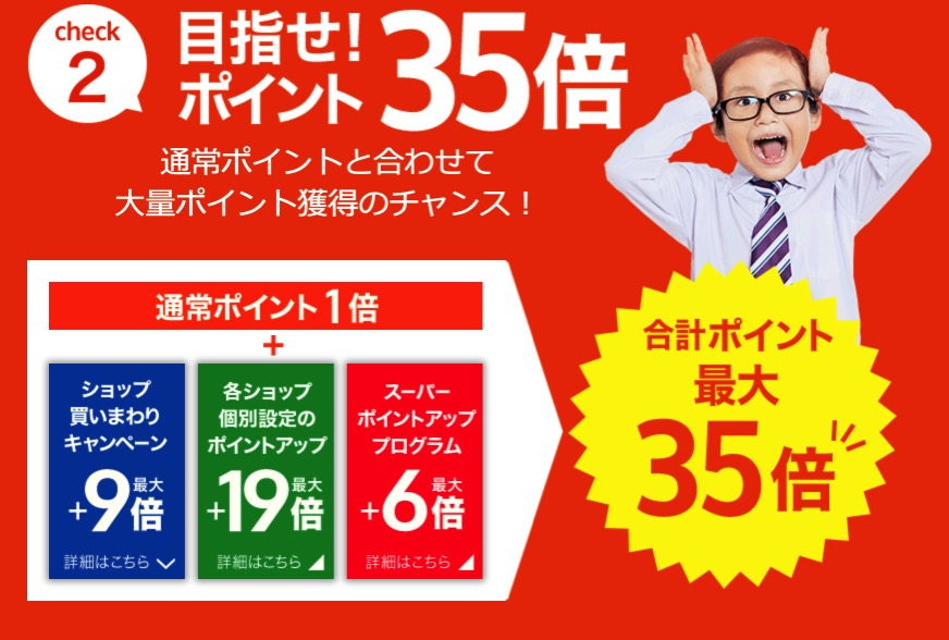 Rakuten supersale